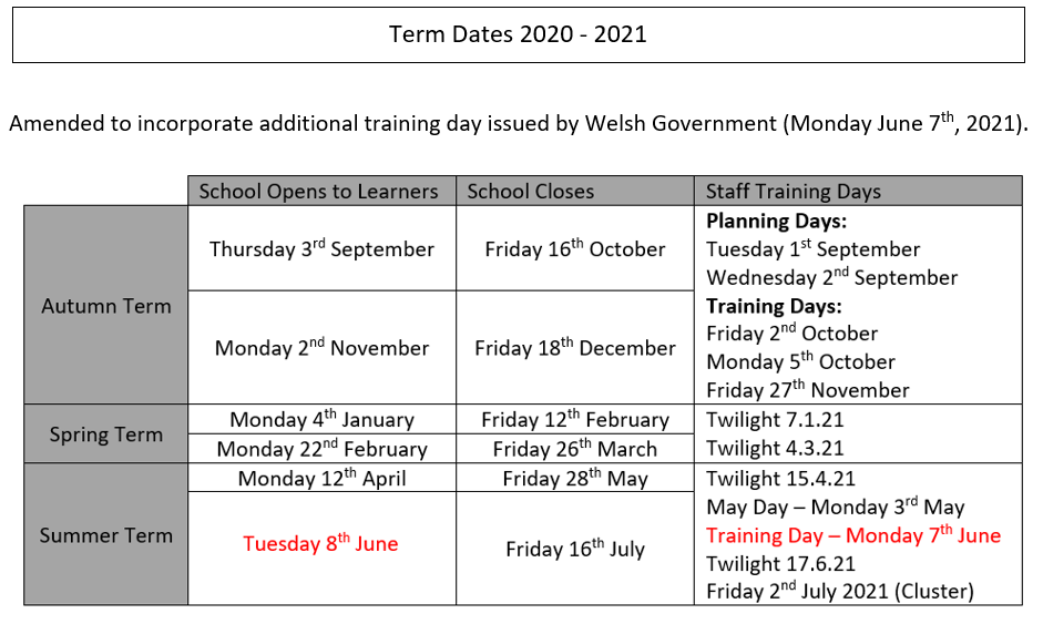 Changes-to-Key-Dates.png#asset:4224